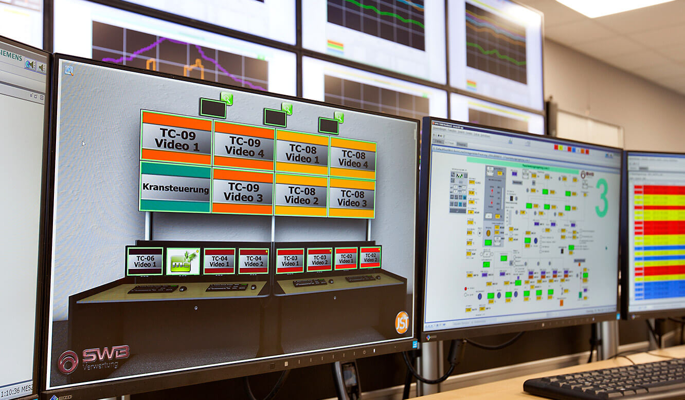 JST-MVA-Bonn: myGUI-Software zum Bedienen des MultiConsolings