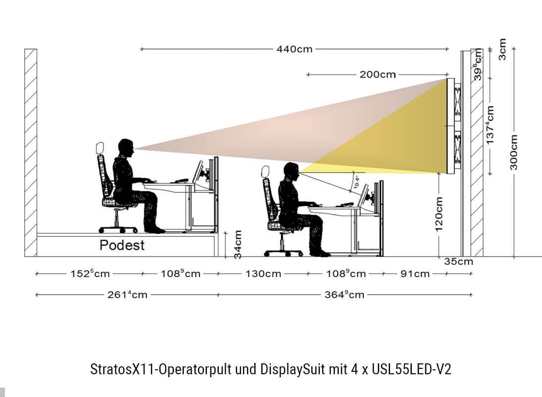JST-Kontrollraum-Planung. Operatorpult, Monitorwand