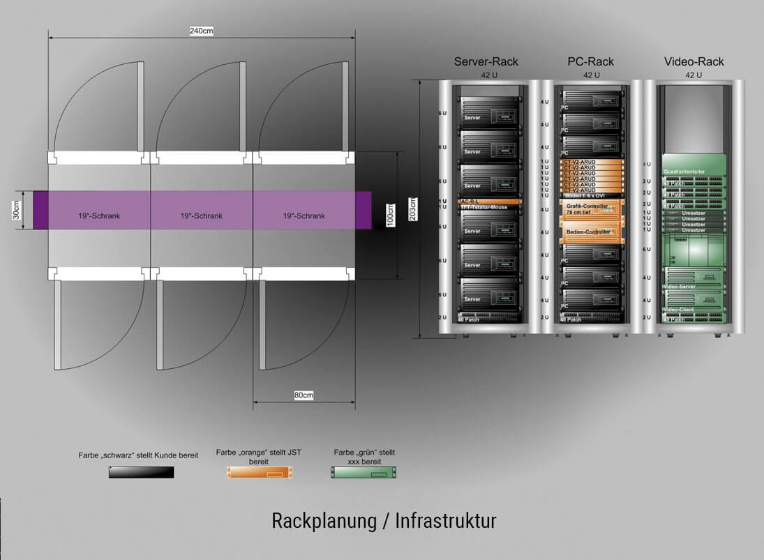 JST-Kontrollraum-Planung. Rackplanung-Infrastruktur
