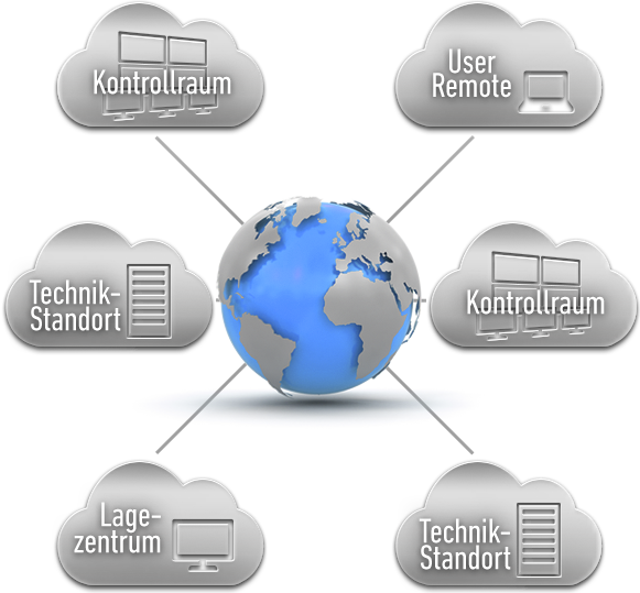 Kontrollraum-Remote: Infografik