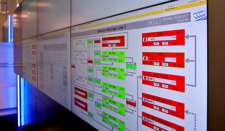 JST-AUDI Montageleitstand Ingolstadt: Großbilddisplays mit extrem schmalen Rahmen