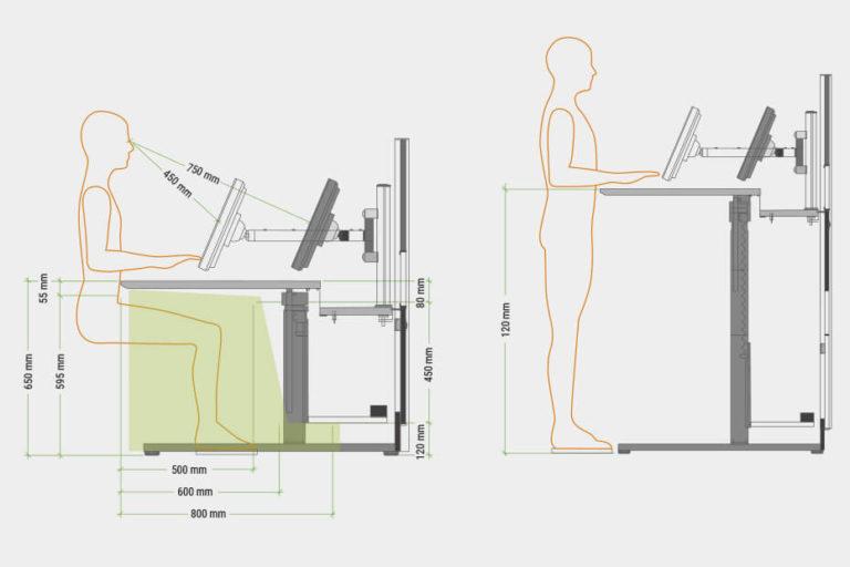 Ergonomische Anforderungen an Bildschirmarbeitsplätze - Zeichnung