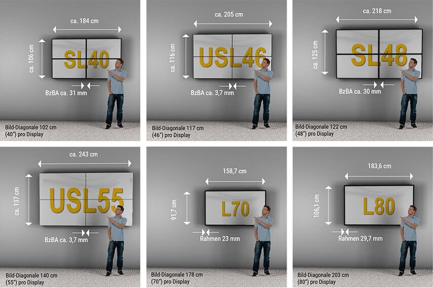 JST DisplayWall: Größen