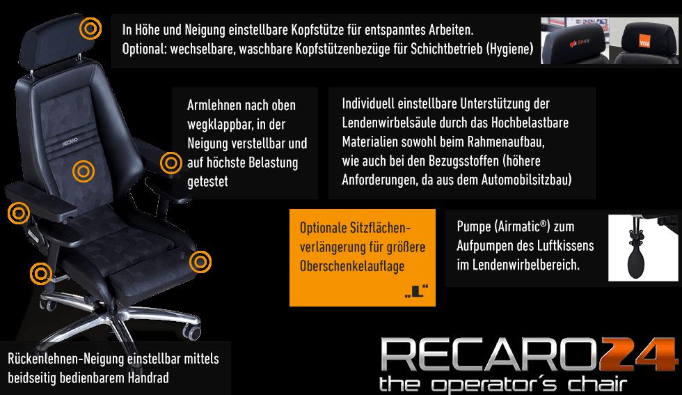 JST Technische Daten: Operatorstuhl RECARO 24 Details