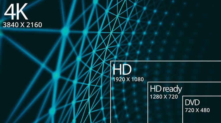 JST Magazin: Pixelpower. Bildschirmauflösungen