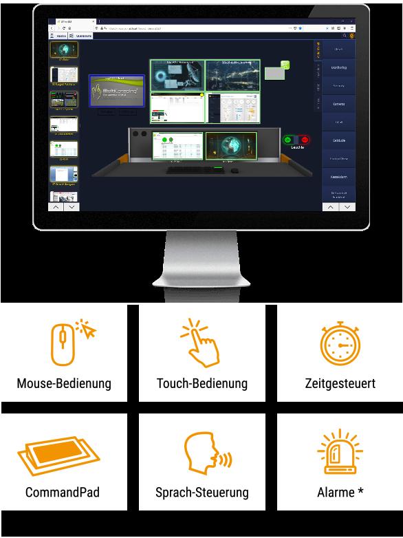 Graphical User Interface Bedienoberfläche für Leitwarte myGUI von JST Jungmann