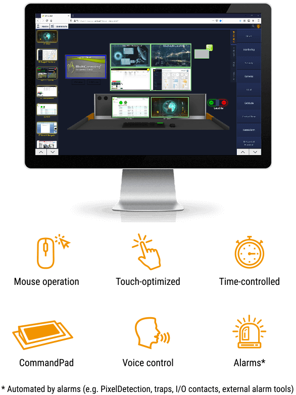 Graphic user interface for control room myGUI® from JST Jungmann